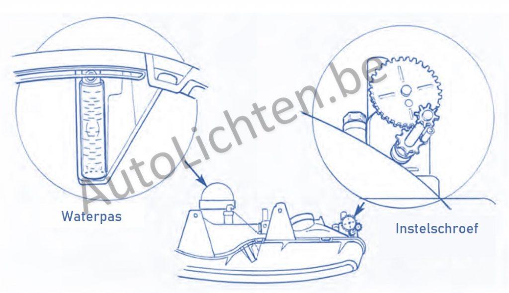 Koplampen unit met waterpas en instelschroef